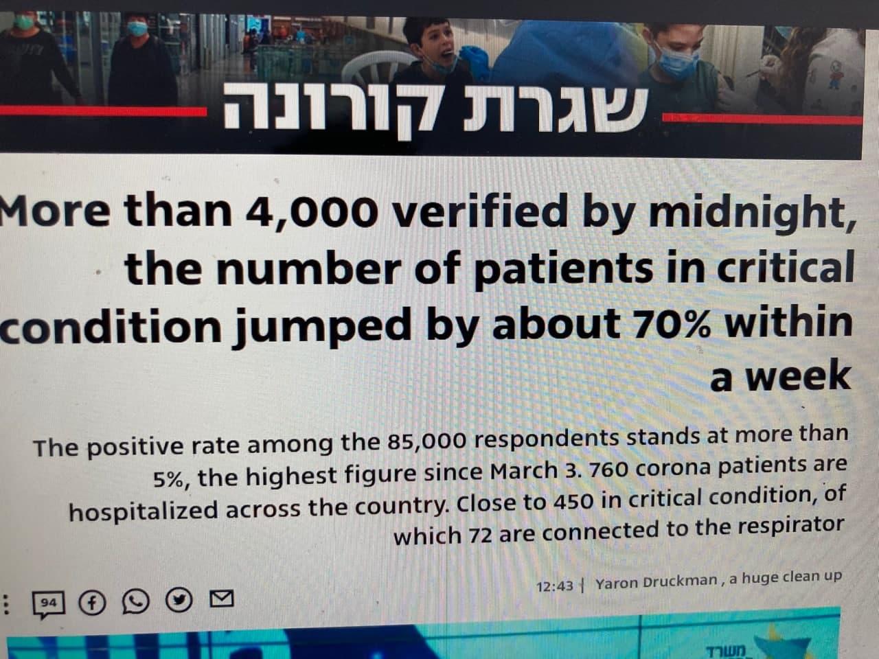 U IZRAELU BROJ OBOLJELIH OD COV SKOČIO ZA 70% – VIŠE OD POLOVINE KOJI SU U BOLNICI SU PRIMILI DVIJE DOZE VAKCINE javlja MINISTARSTVO ZDRAVLJA IZRAELA